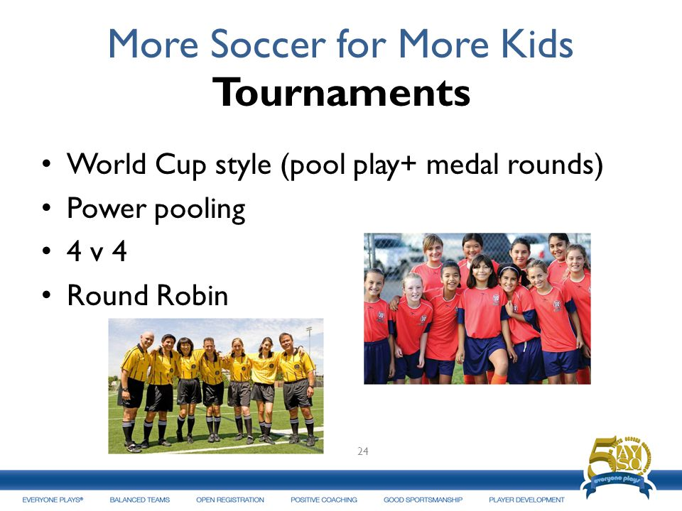 More Soccer for More Kids Tournaments World Cup style (pool play+ medal rounds) Power pooling 4 v 4 Round Robin 24