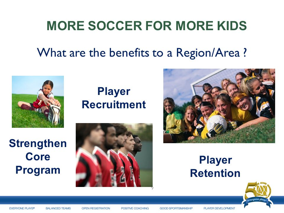 More Soccer for More Kids Can take place during Primary or Secondary Program season Great to bolster a low number of teams in an age group More teams to play against means a better experience Players meet kids from other regions Regions develop relationships with neighboring regions 20 INTER REGIONAL PLAY
