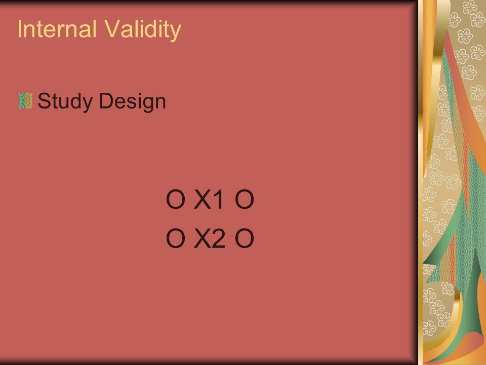 Internal Validity Study Design O X1 O O X2 O