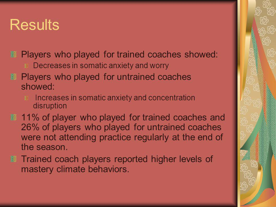 Results Players who played for trained coaches showed: Decreases in somatic anxiety and worry Players who played for untrained coaches showed: Increases in somatic anxiety and concentration disruption 11% of player who played for trained coaches and 26% of players who played for untrained coaches were not attending practice regularly at the end of the season.