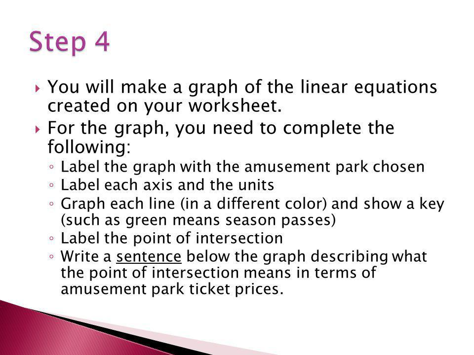 You will make a graph of the linear equations created on your worksheet.