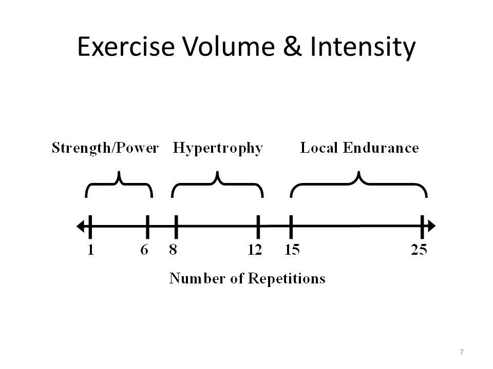 Exercise Volume & Intensity 7