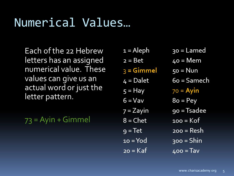 A Unique Year… The Hebrew spelling for Gimmel reveals a unique facet about this year in its gematia.