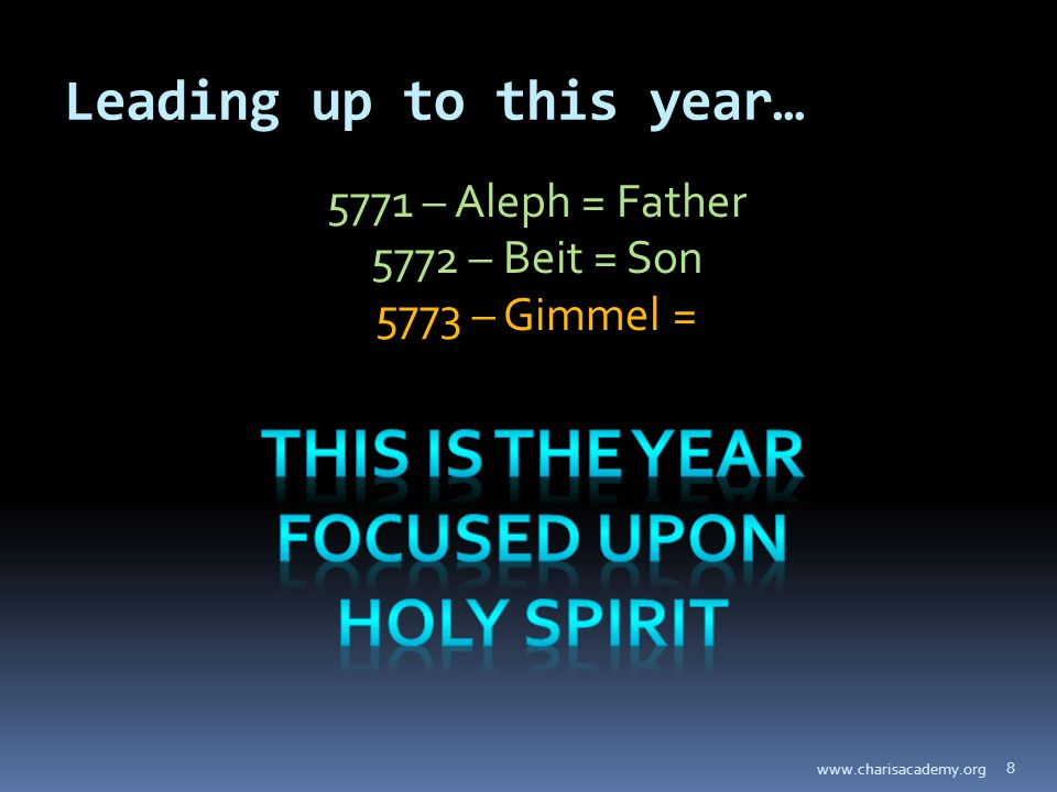 Leading up to this year… 5771 – Aleph = Father 5772 – Beit = Son 5773 – Gimmel = 8 www.charisacademy.org