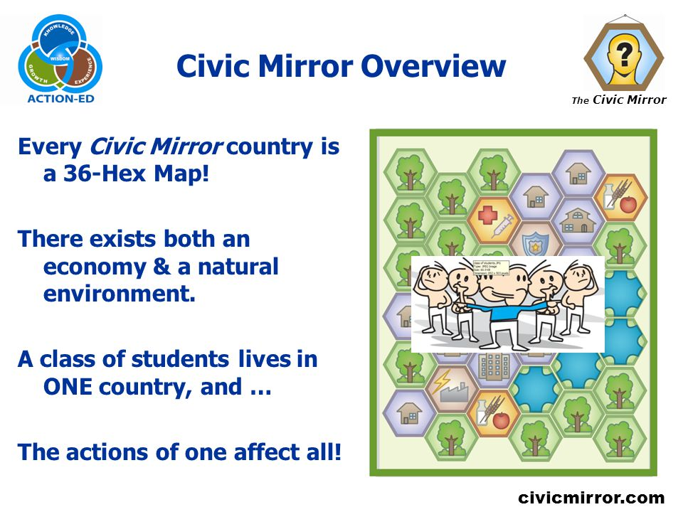 The Civic Mirror civicmirror.com Civic Mirror Overview Every Civic Mirror country is a 36-Hex Map! There exists both an economy & a natural environmen