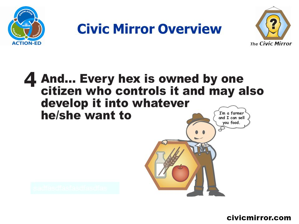 The Civic Mirror civicmirror.com Civic Mirror Overview sadfasdfasfasdfasdfas