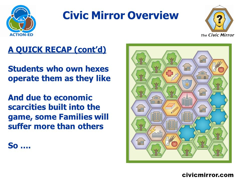 The Civic Mirror civicmirror.com Civic Mirror Overview A QUICK RECAP (contd) Students who own hexes operate them as they like And due to economic scar