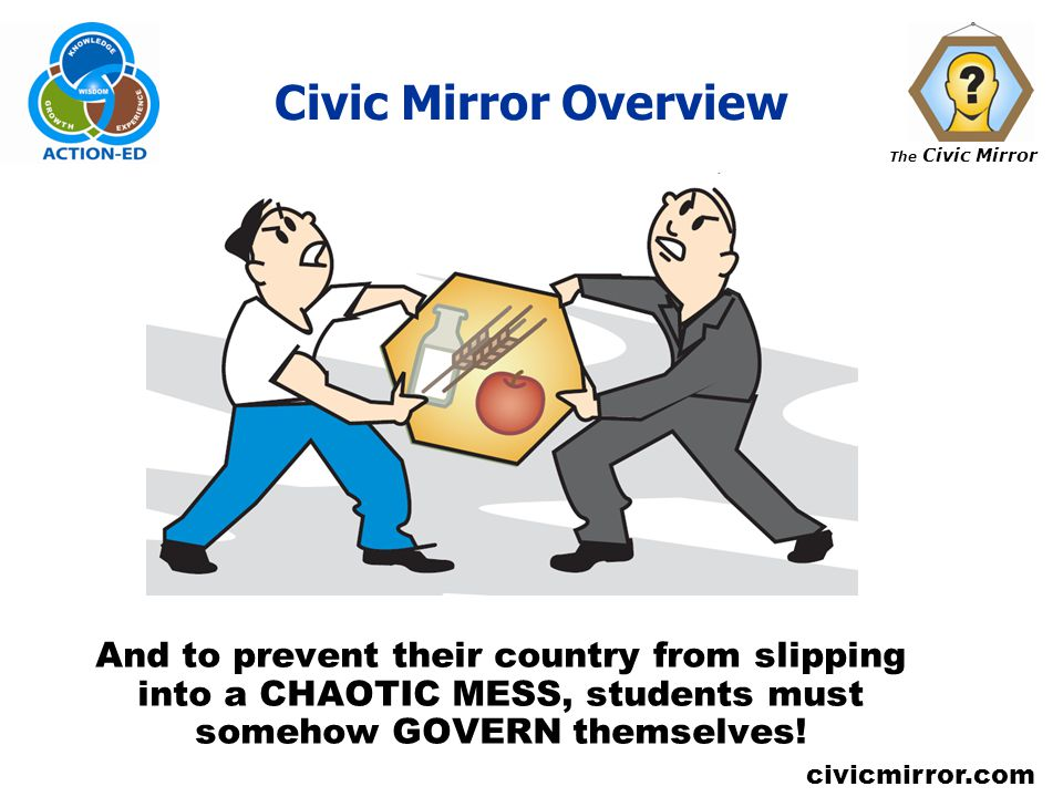 The Civic Mirror civicmirror.com Civic Mirror Overview And to prevent their country from slipping into a CHAOTIC MESS, students must somehow GOVERN themselves!