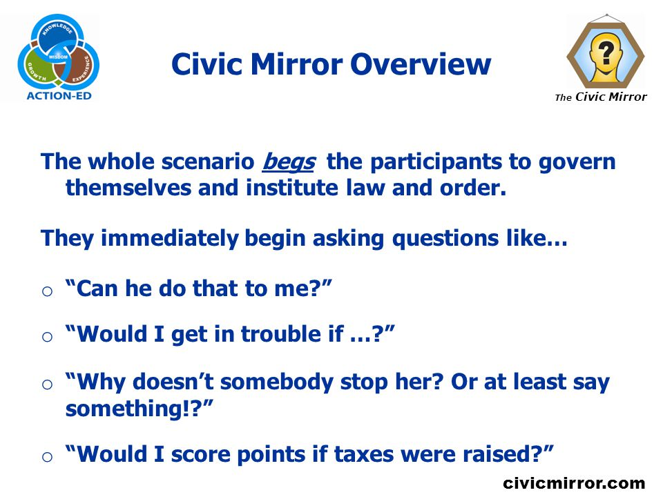The Civic Mirror civicmirror.com Civic Mirror Overview The whole scenario begs the participants to govern themselves and institute law and order.