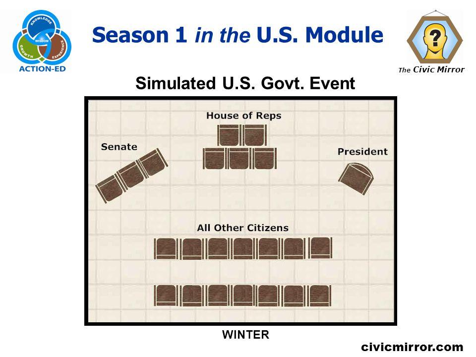 The Civic Mirror civicmirror.com Season 1 in the U.S. Module Simulated U.S. Govt. Event WINTER