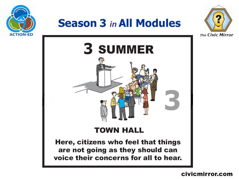 The Civic Mirror civicmirror.com Season 3 in All Modules