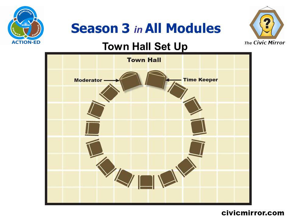 The Civic Mirror civicmirror.com Season 3 in All Modules Town Hall Set Up