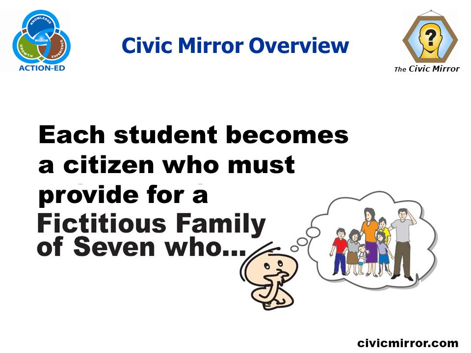 The Civic Mirror civicmirror.com Civic Mirror Overview Each student becomes a citizen who must provide for a