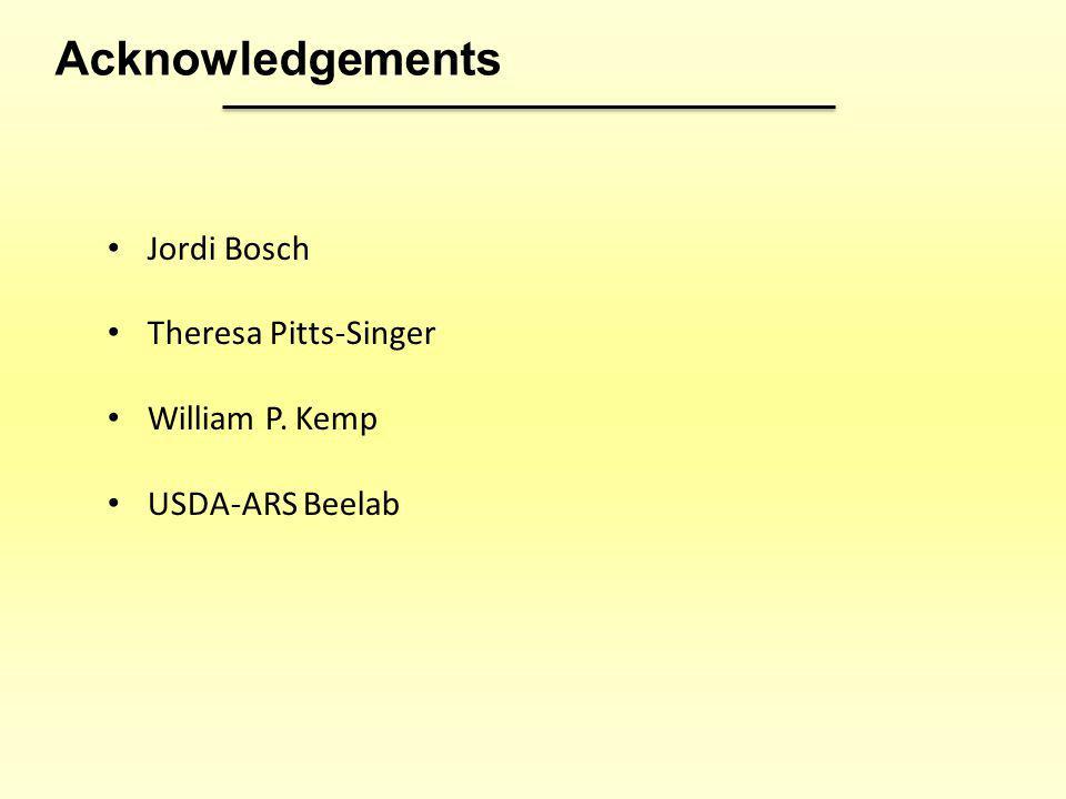 Jordi Bosch Theresa Pitts-Singer William P. Kemp USDA-ARS Beelab Acknowledgements