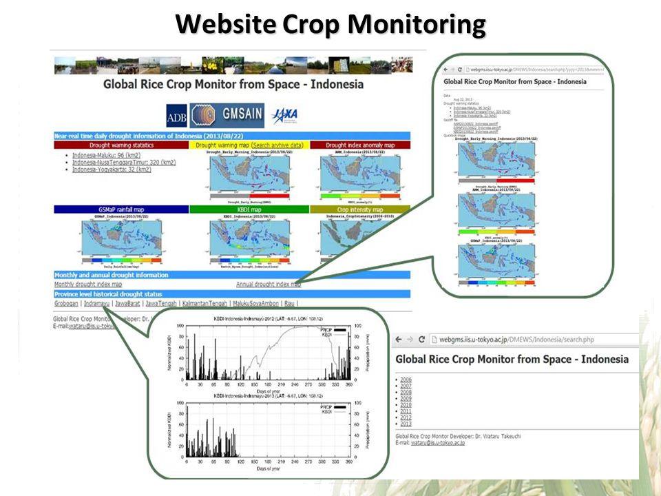 Website Crop Monitoring