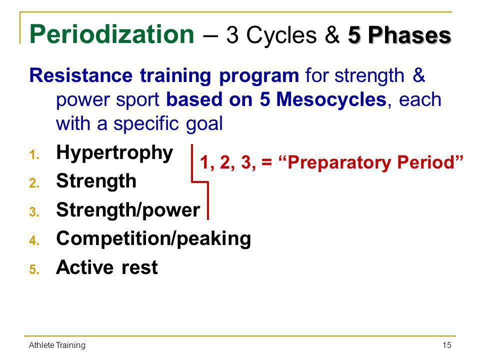 5 Phases Periodization – 3 Cycles & 5 Phases Resistance training program for strength & power sport based on 5 Mesocycles, each with a specific goal 1