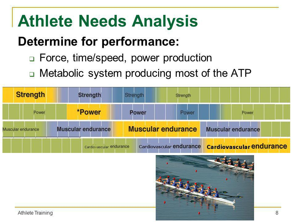 Athlete Needs Analysis Determine for performance: Force, time/speed, power production Metabolic system producing most of the ATP 8 Athlete Training