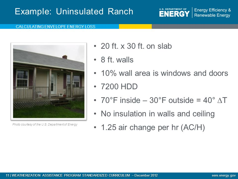11 | WEATHERIZATION ASSISTANCE PROGRAM STANDARDIZED CURRICULUM – December 2012 eere.energy.gov Example: Uninsulated Ranch 20 ft.