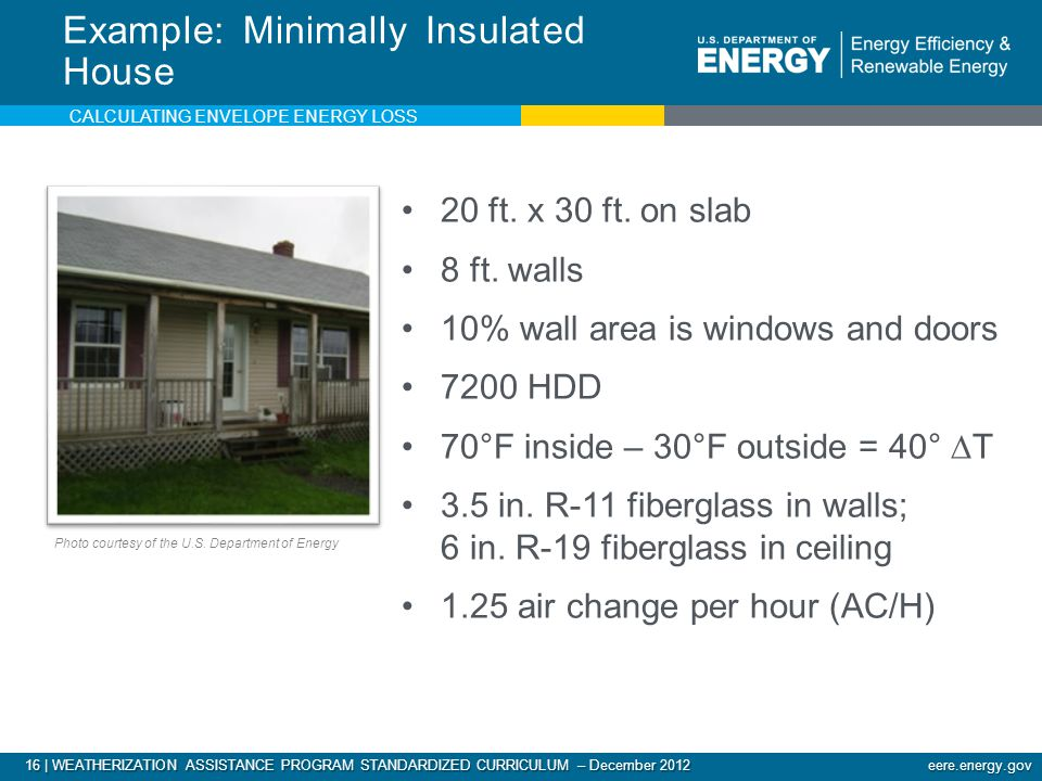 16 | WEATHERIZATION ASSISTANCE PROGRAM STANDARDIZED CURRICULUM – December 2012 eere.energy.gov Example: Minimally Insulated House 20 ft.