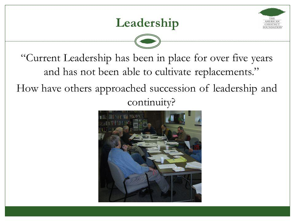 Current Leadership has been in place for over five years and has not been able to cultivate replacements.