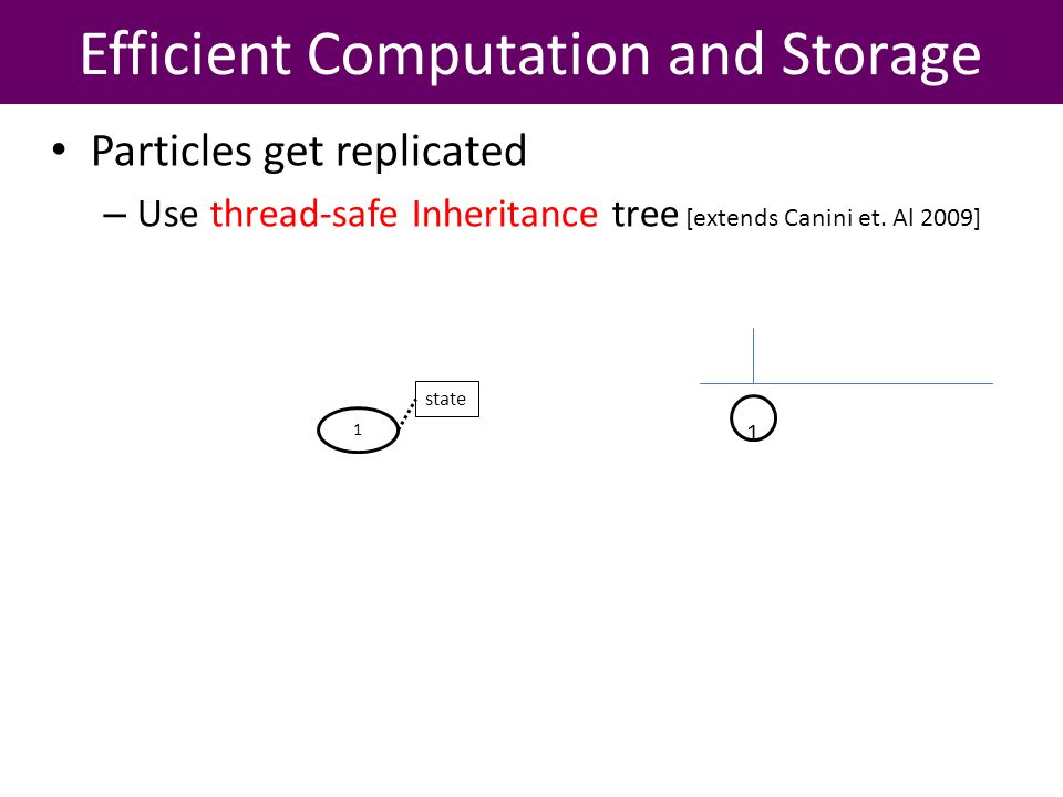 Efficient Computation and Storage Particles get replicated – Use thread-safe Inheritance tree [extends Canini et.