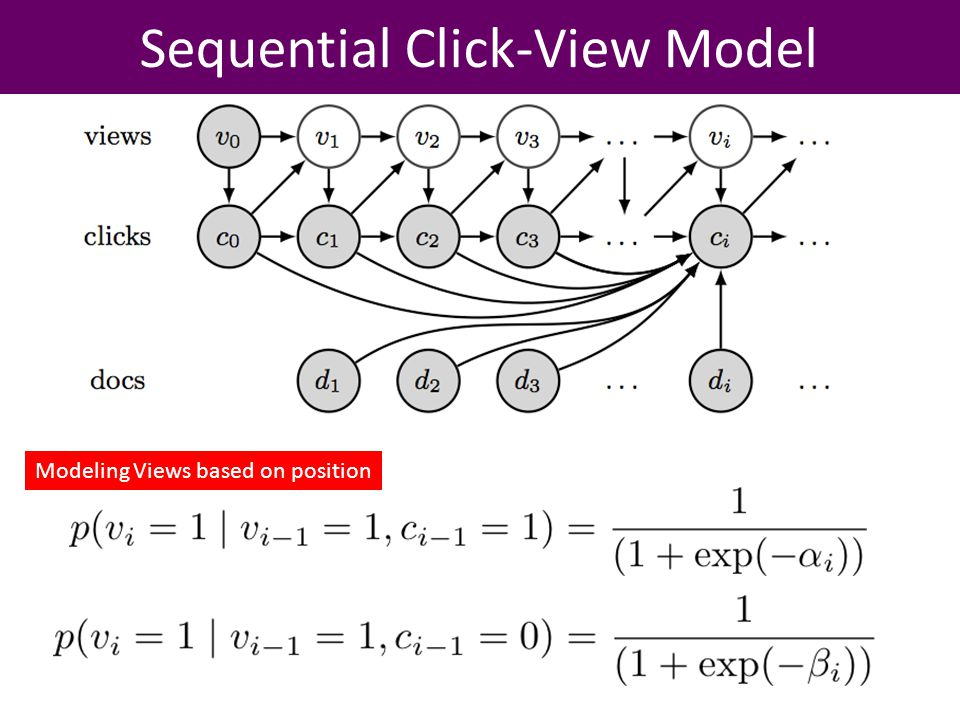 Sequential Click-View Model Modeling Views based on position