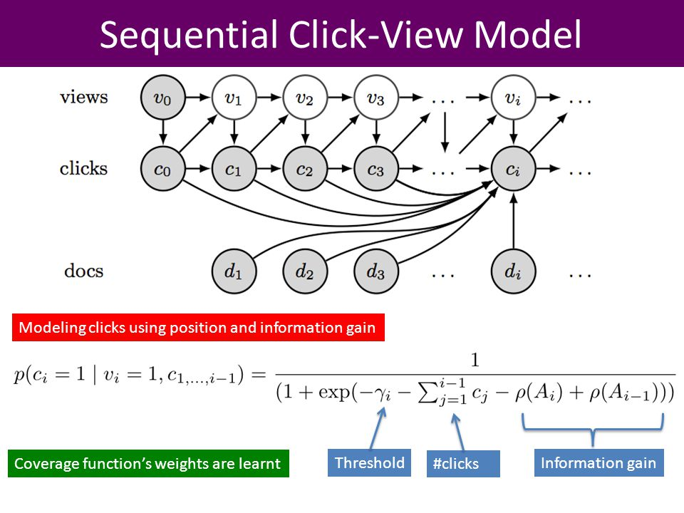 Sequential Click-View Model Threshold Information gain #clicks Modeling clicks using position and information gain Coverage functions weights are learnt