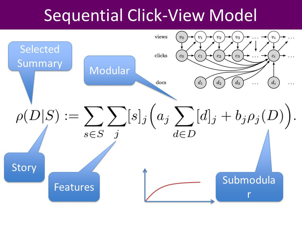 Sequential Click-View Model Selected Summary Story Features Modular Submodula r