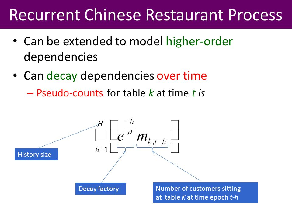 Recurrent Chinese Restaurant Process Can be extended to model higher-order dependencies Can decay dependencies over time – Pseudo-counts for table k at time t is History size Decay factory Number of customers sitting at table K at time epoch t-h H h htk h me 1,
