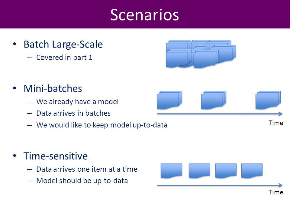 Scenarios Batch Large-Scale – Covered in part 1 Mini-batches – We already have a model – Data arrives in batches – We would like to keep model up-to-data Time-sensitive – Data arrives one item at a time – Model should be up-to-data Time