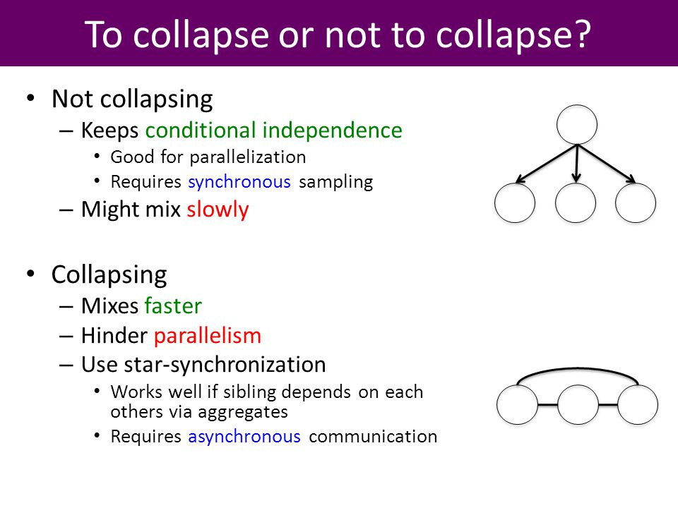 To collapse or not to collapse.