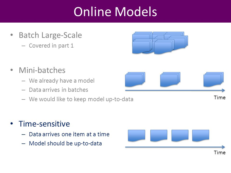 Online Models Batch Large-Scale – Covered in part 1 Mini-batches – We already have a model – Data arrives in batches – We would like to keep model up-to-data Time-sensitive – Data arrives one item at a time – Model should be up-to-data Time