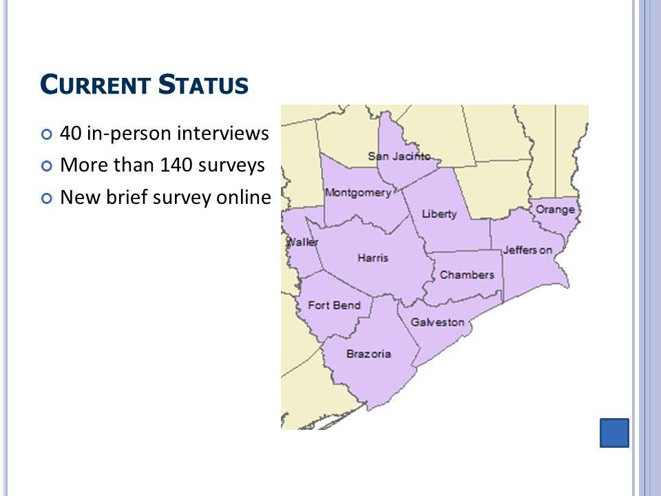 C URRENT S TATUS 40 in-person interviews More than 140 surveys New brief survey online
