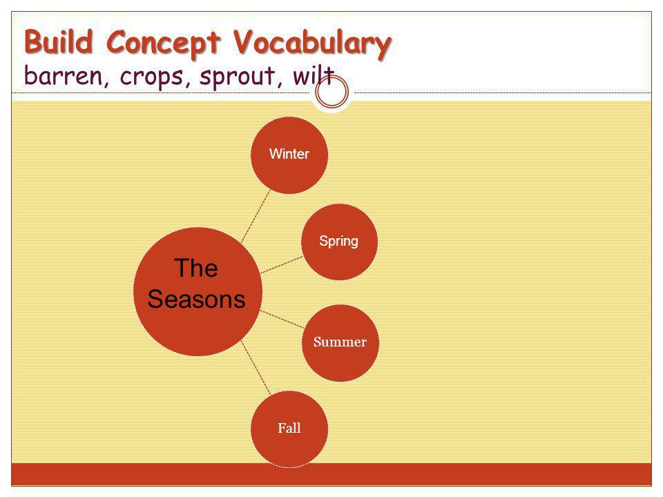 Build Concept Vocabulary Build Concept Vocabulary barren, crops, sprout, wilt WinterSpring SummerFall The Seasons