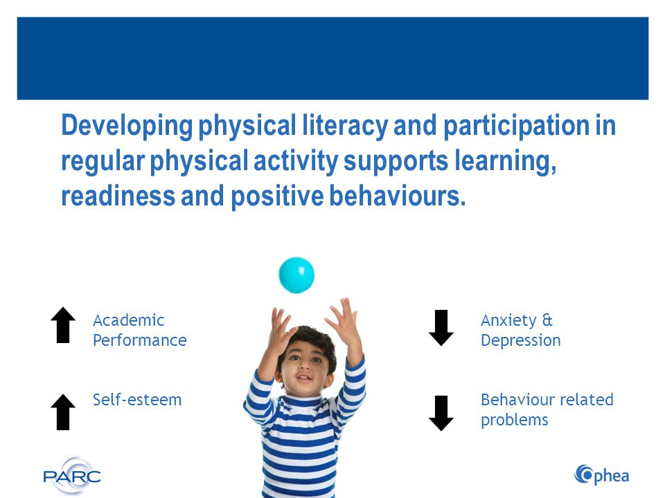 Developing physical literacy and participation in regular physical activity supports learning, readiness and positive behaviours. Academic Performance