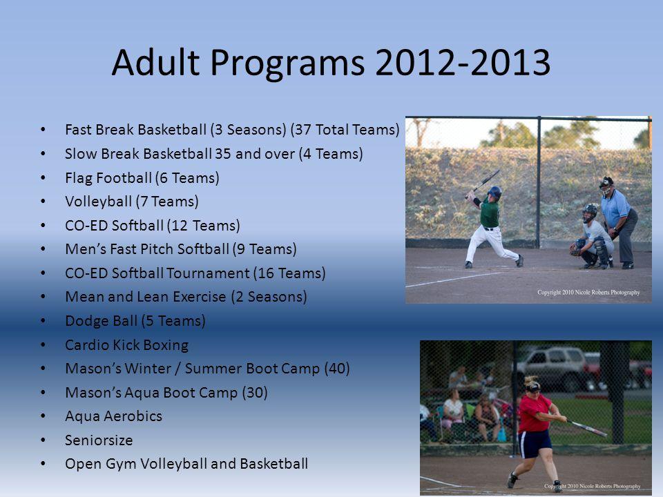 Youth Programs Youth Basketball: 2013 (196) vs.2012 (160) Tee Ball: 2013 (115) vs.