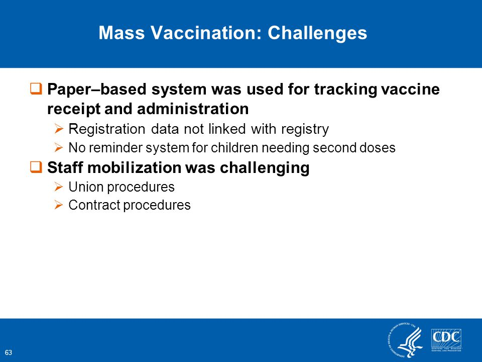 Mass Vaccination: Challenges Paper–based system was used for tracking vaccine receipt and administration Registration data not linked with registry No reminder system for children needing second doses Staff mobilization was challenging Union procedures Contract procedures 63