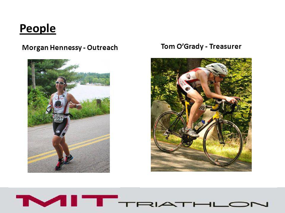 Racing – Long Distance Max Performance Race Series and Ironman 70.3 Races
