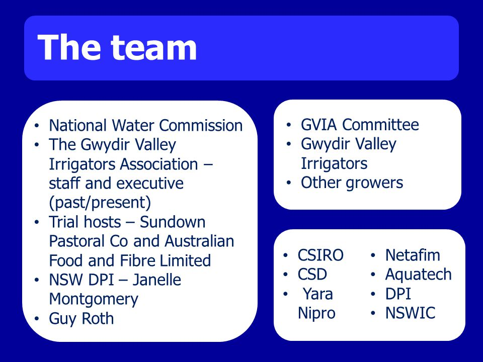 The team National Water Commission The Gwydir Valley Irrigators Association – staff and executive (past/present) Trial hosts – Sundown Pastoral Co and Australian Food and Fibre Limited NSW DPI – Janelle Montgomery Guy Roth GVIA Committee Gwydir Valley Irrigators Other growers CSIRO CSD Yara Nipro Netafim Aquatech DPI NSWIC