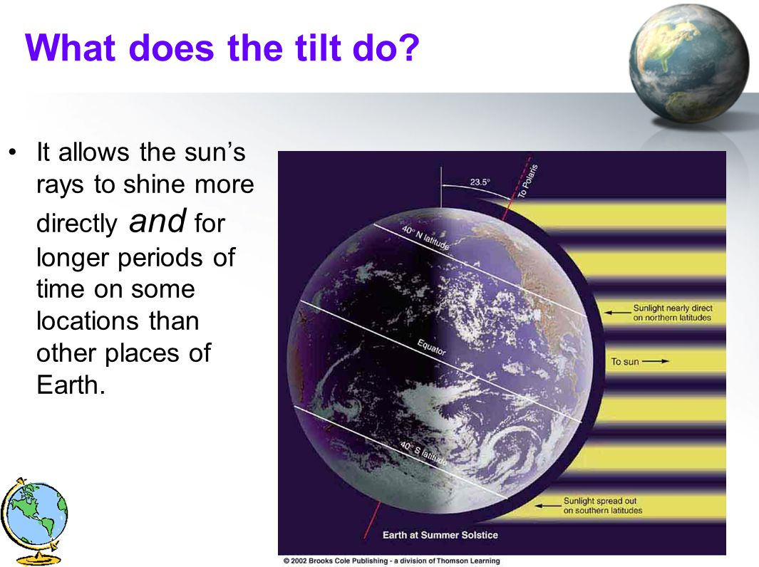 What does the tilt do? It allows the suns rays to shine more directly and for longer periods of time on some locations than other places of Earth.