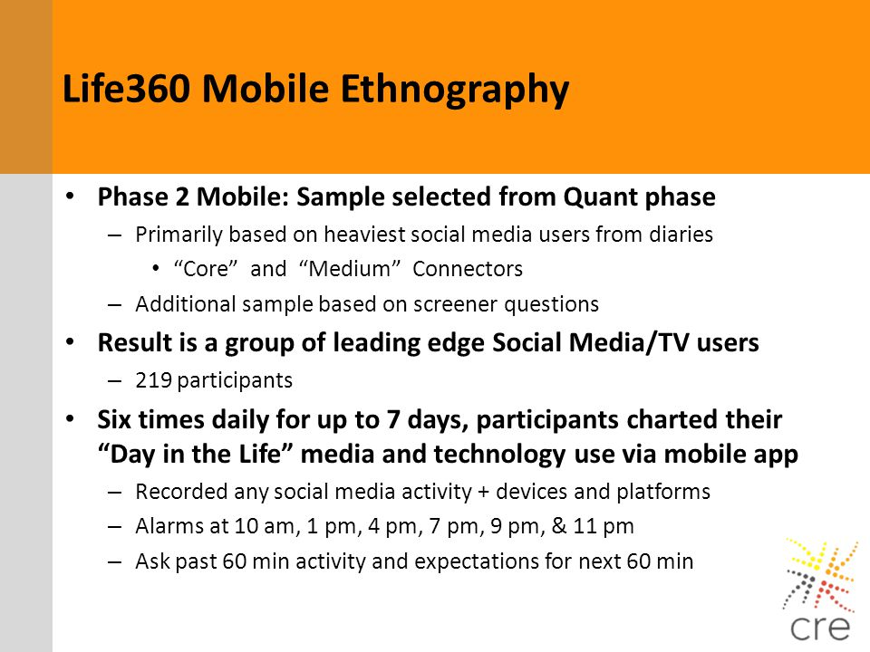 Life360 Mobile Ethnography Phase 2 Mobile: Sample selected from Quant phase – Primarily based on heaviest social media users from diaries Core and Med