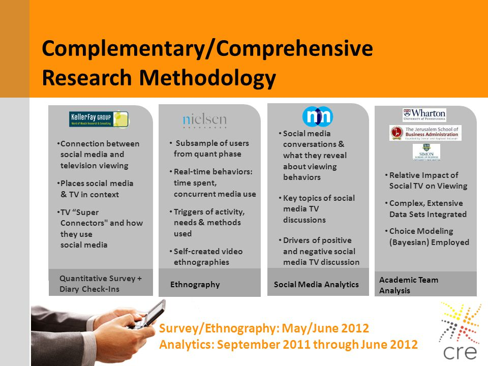 Complementary/Comprehensive Research Methodology Quantitative Survey + Diary Check-Ins Connection between social media and television viewing Places s