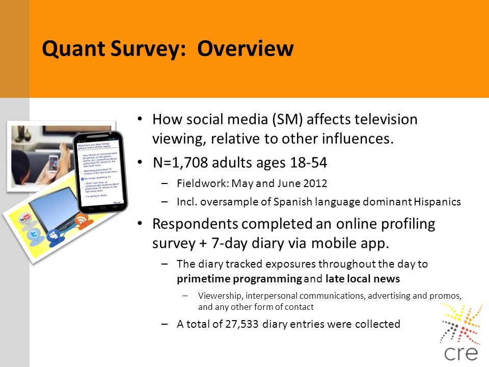 Quant Survey: Overview How social media (SM) affects television viewing, relative to other influences. N=1,708 adults ages 18-54 –Fieldwork: May and J