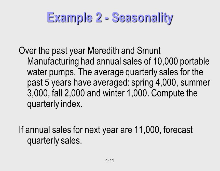 4-11 Over the past year Meredith and Smunt Manufacturing had annual sales of 10,000 portable water pumps.