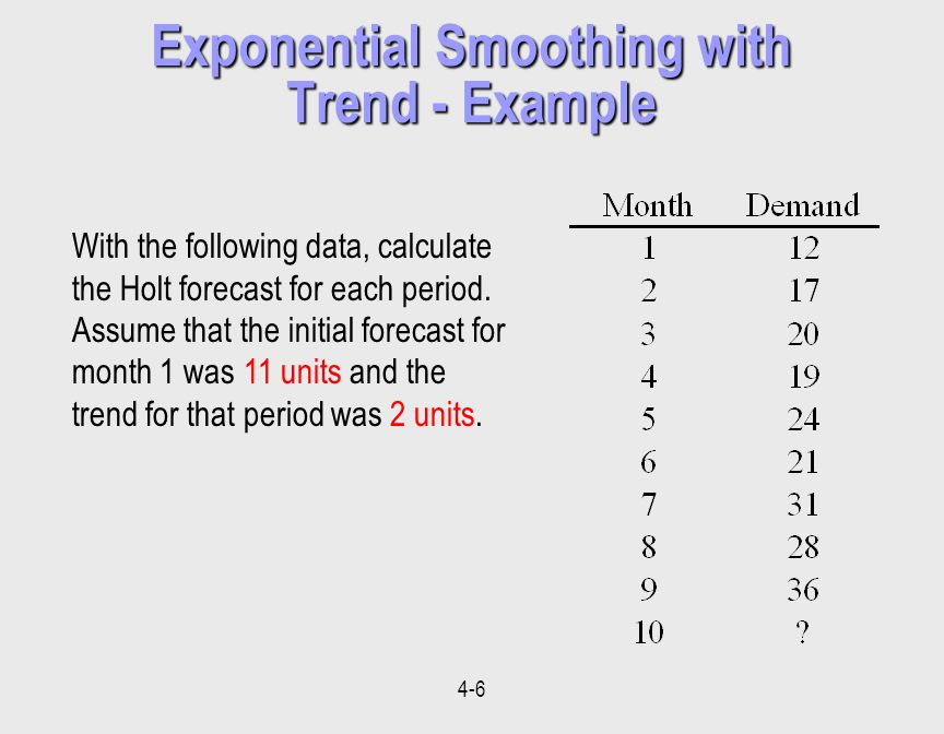 4-6 Exponential Smoothing with Trend - Example With the following data, calculate the Holt forecast for each period.