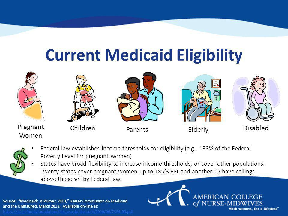 Current Medicaid Eligibility Federal law establishes income thresholds for eligibility (e.g., 133% of the Federal Poverty Level for pregnant women) States have broad flexibility to increase income thresholds, or cover other populations.