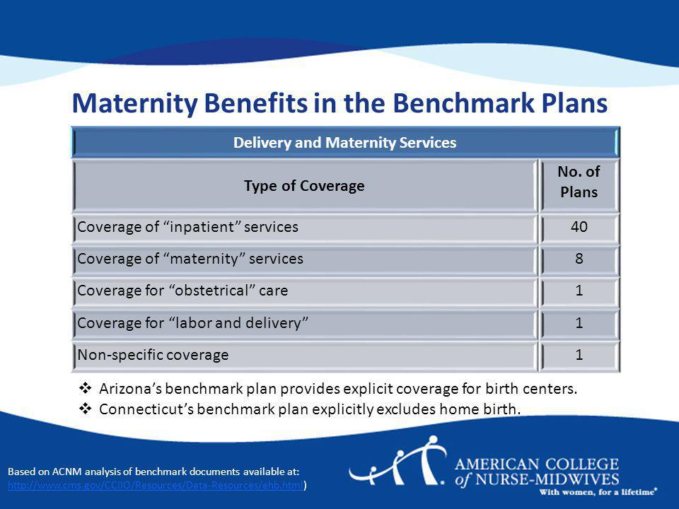 Maternity Benefits in the Benchmark Plans Delivery and Maternity Services Type of Coverage No.