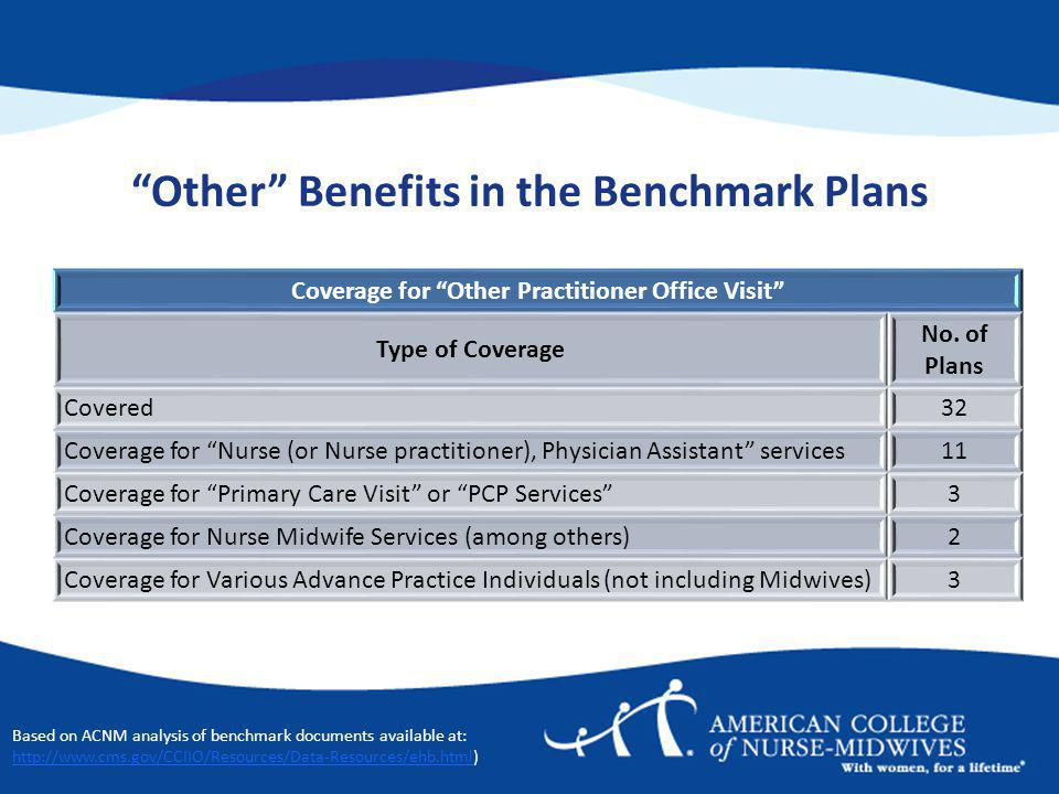 Other Benefits in the Benchmark Plans Coverage for Other Practitioner Office Visit Type of Coverage No.
