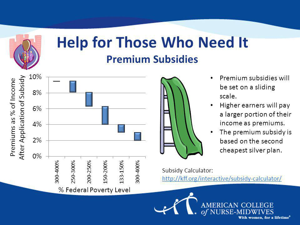 Help for Those Who Need It Premium Subsidies Premiums as % of Income After Application of Subsidy % Federal Poverty Level Premium subsidies will be set on a sliding scale.
