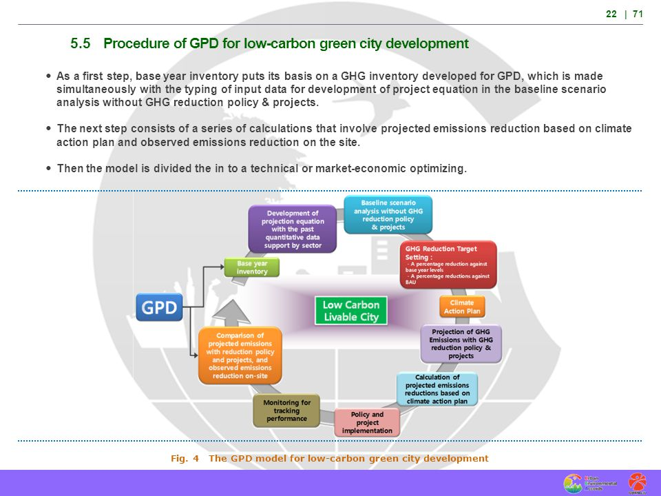 22 | 71 As a first step, base year inventory puts its basis on a GHG inventory developed for GPD, which is made simultaneously with the typing of inpu